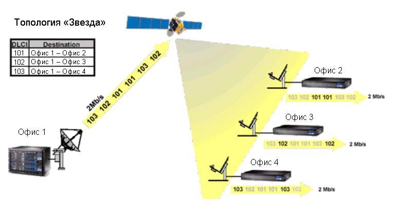 Принцип работы решения SkyPerformer